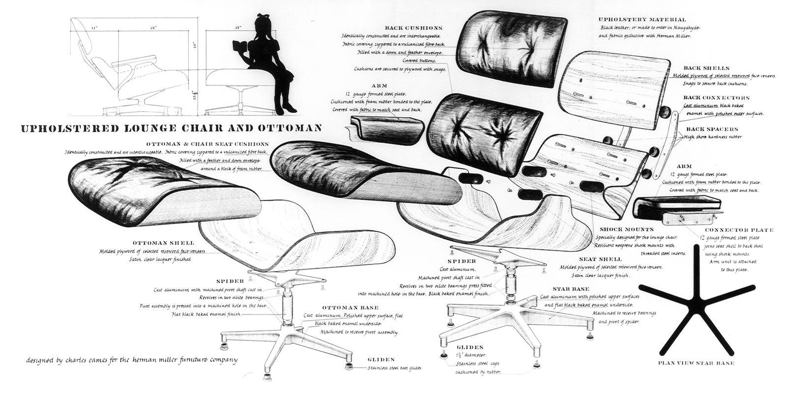 ハーマンミラーの具グラフィックス